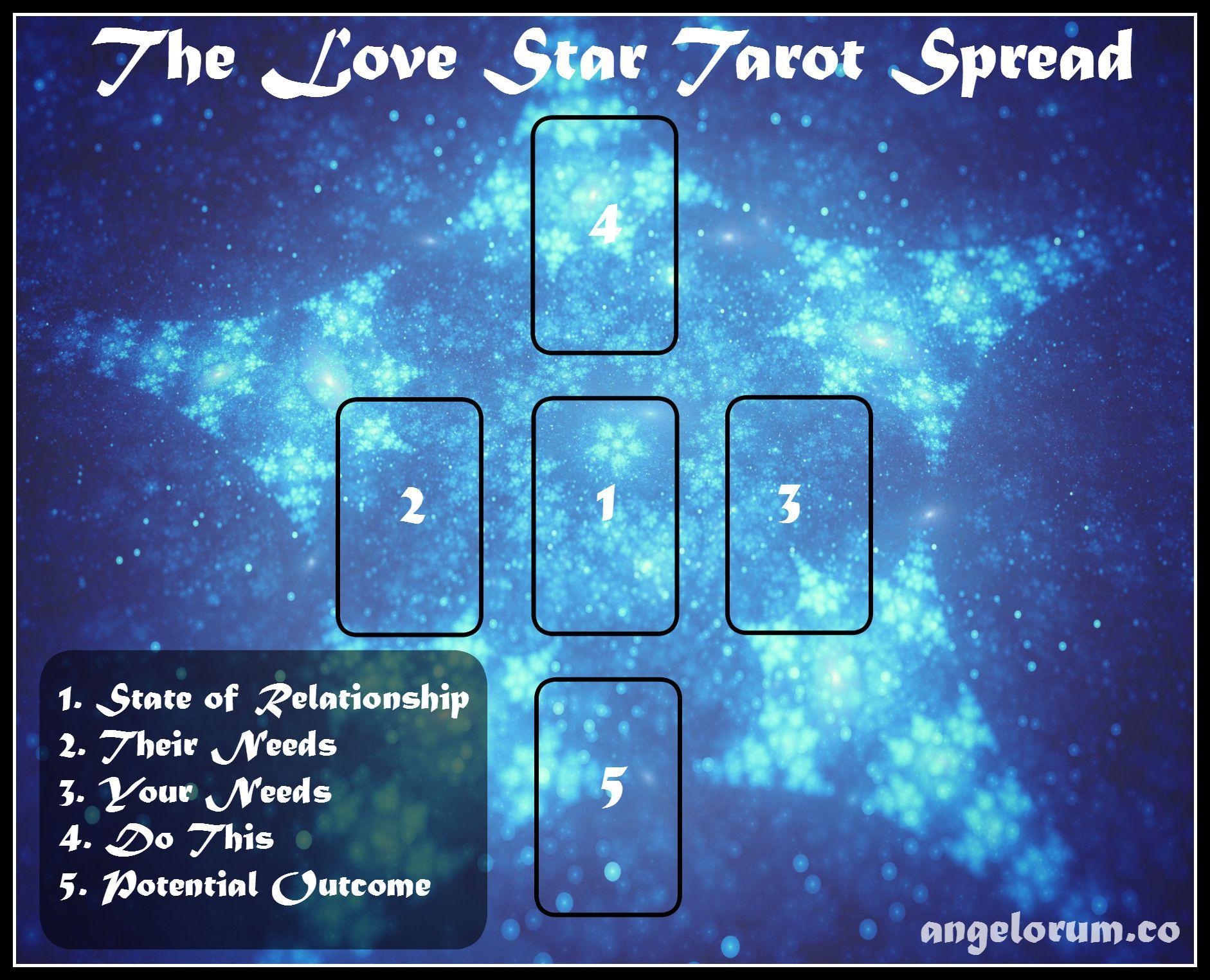 the love star tarot spread