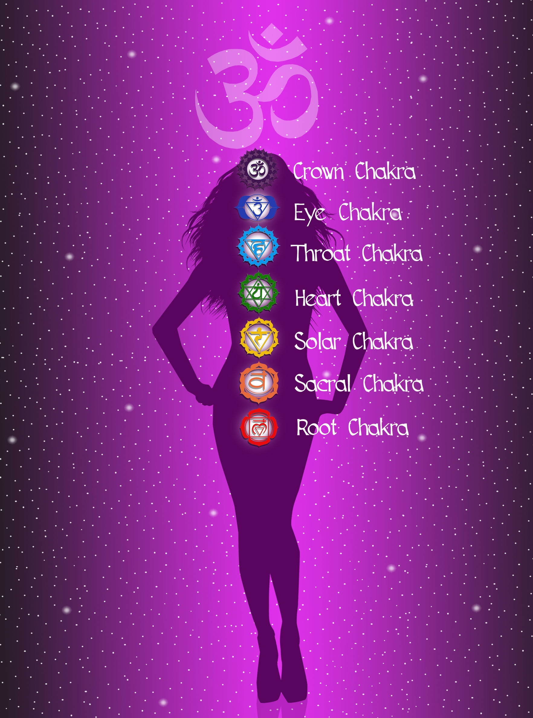 chakra healing with the tarot