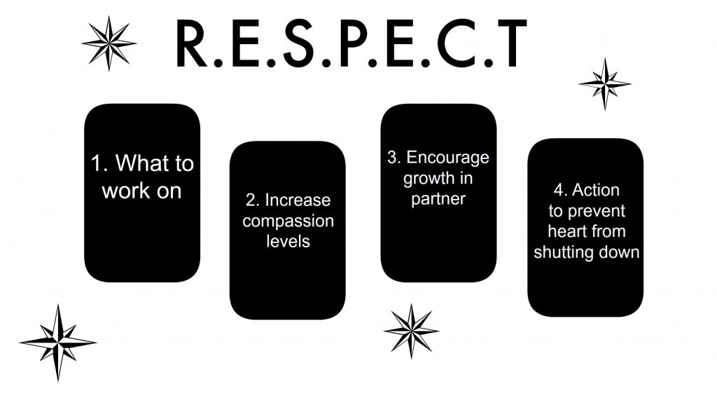 respect-tarot-spread