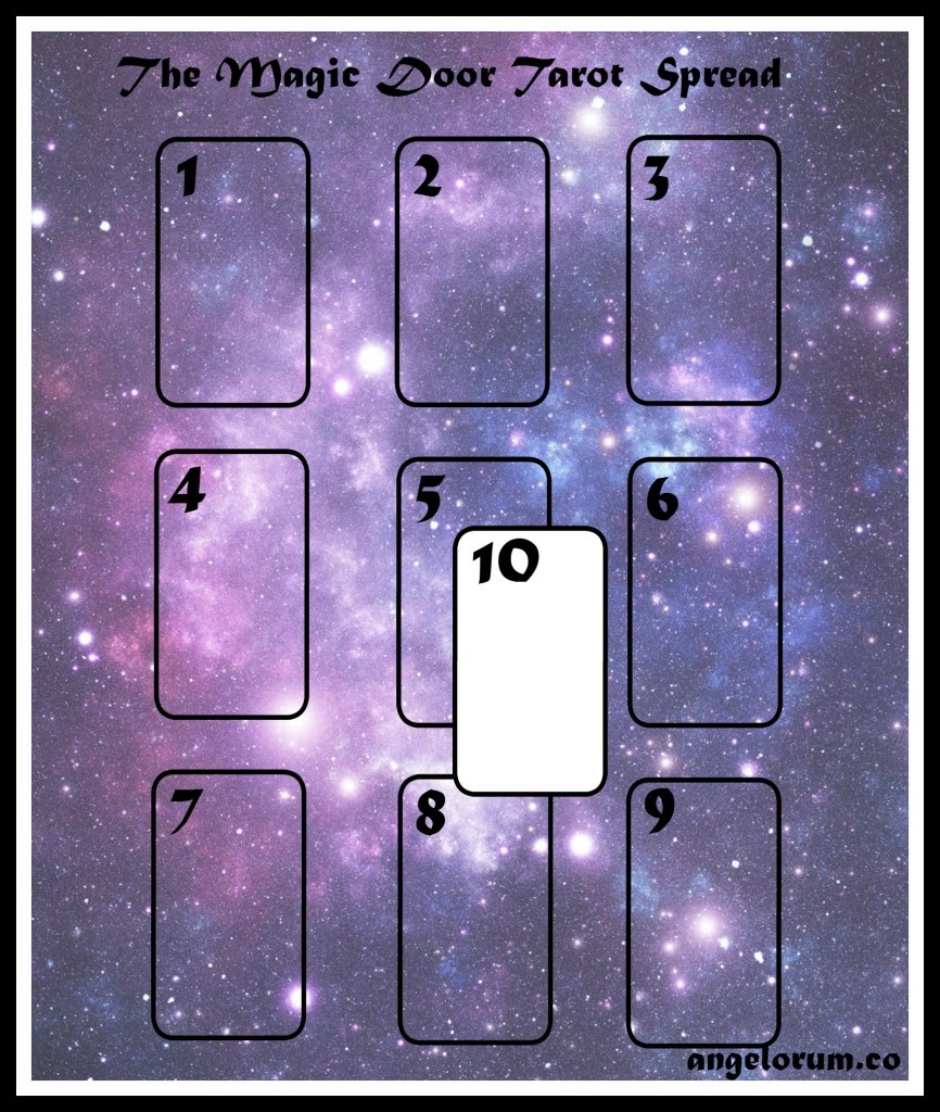 Magic Door Tarot Spread - Will He Come Back?