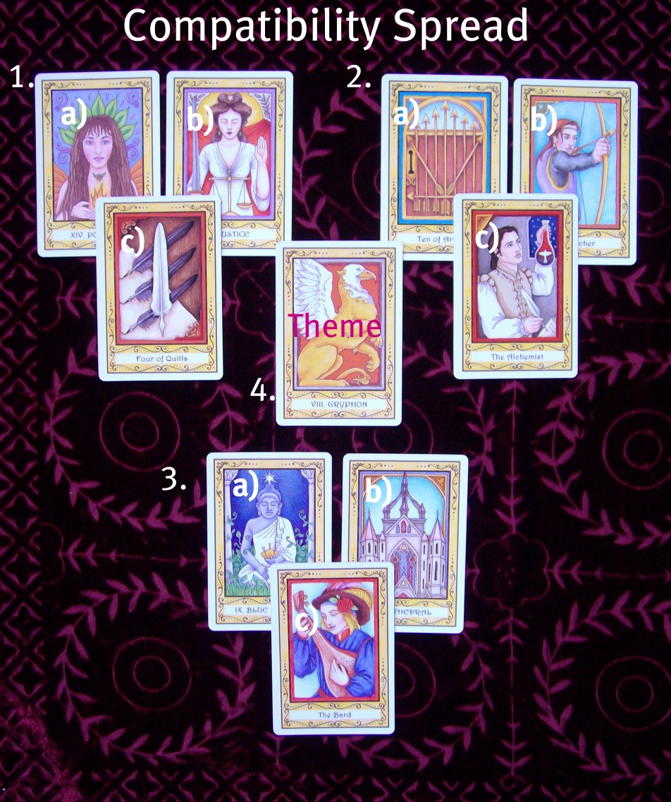 The Ultimate Compatibility Tarot Spread