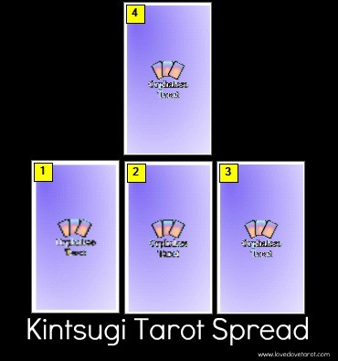 Kintsugi for the Broken Heart Tarot Spread
