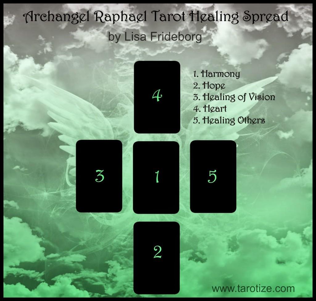 Archangel Raphael Tarot Healing Spread