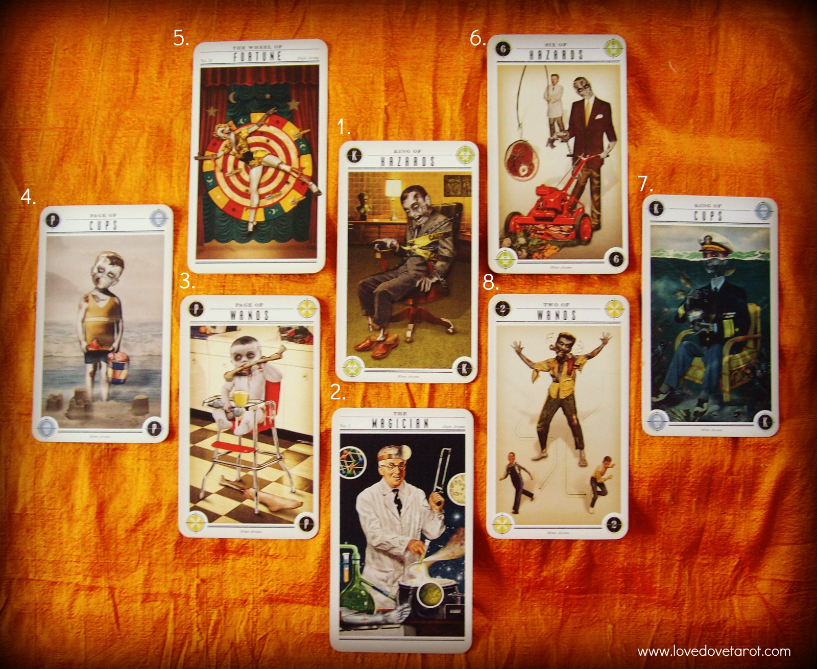 Tarot Reading - Zombie Tarot