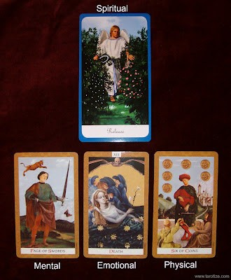 Creating-Support-Tarot-Spread
