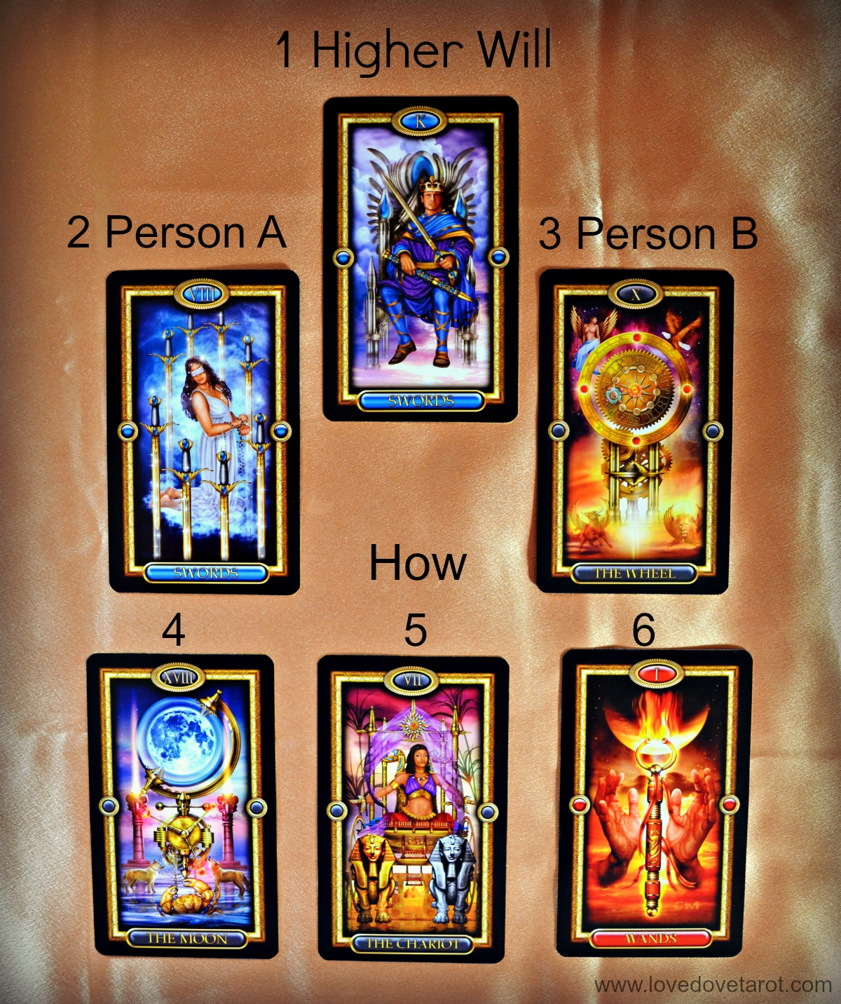 good relationship questions to ask the tarot spirit