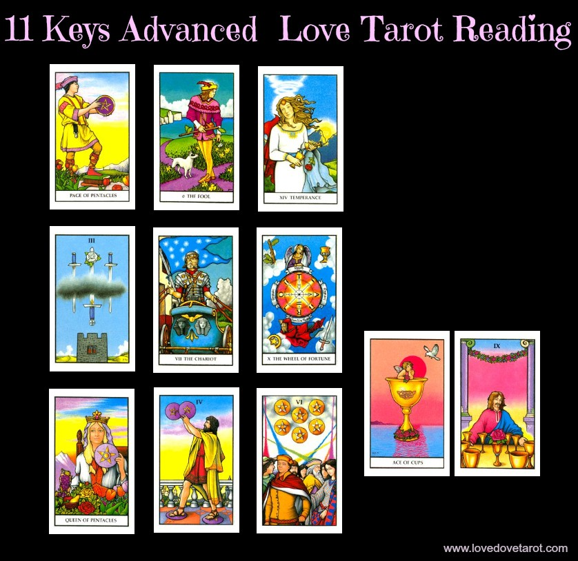 the world tarot card meaning relationship