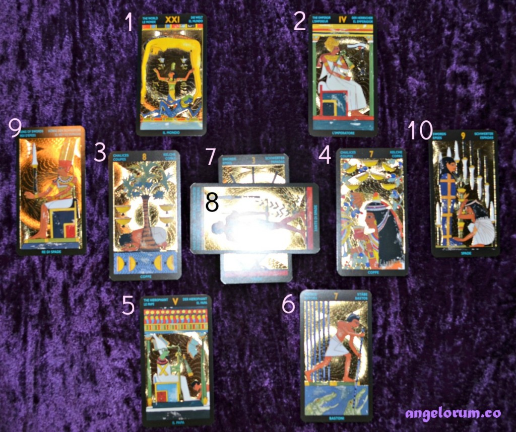 modes-of-communication-tarot-spread