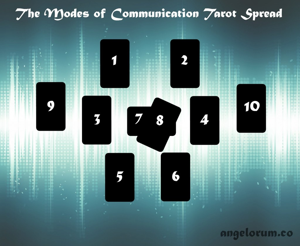 modes of communication tarot spread angelorum