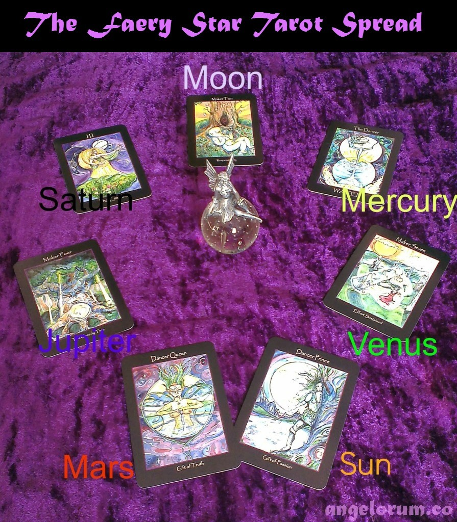 The-Faery-Star-Tarot-Spread-895x1024