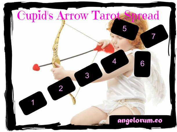cupids-arrow-tarot-spread-610x457