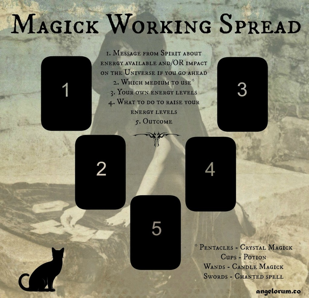 Tarot spread for divining your magick spell