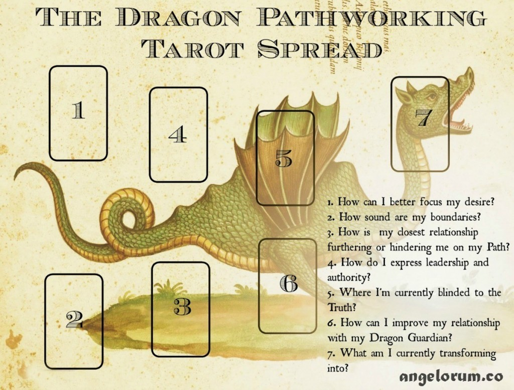 dragon pathworking tarot spread with positional meanings