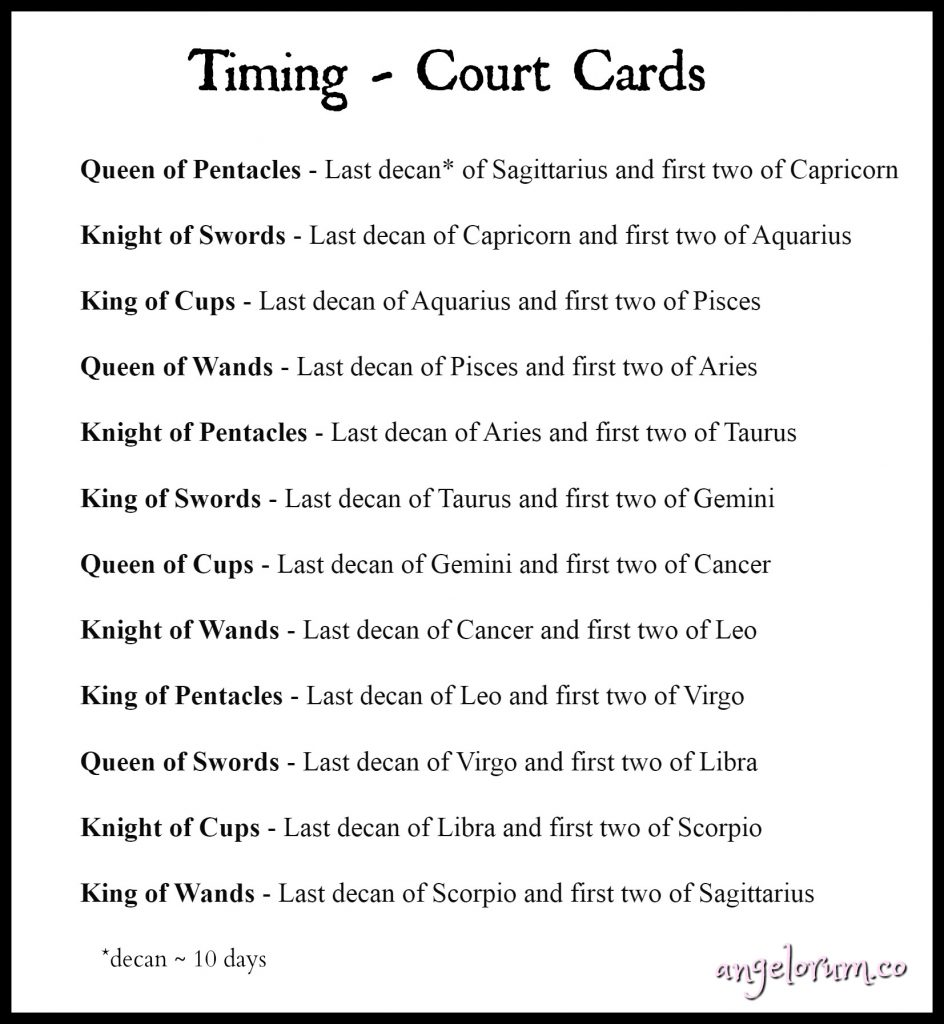 timing in the tarot court cards