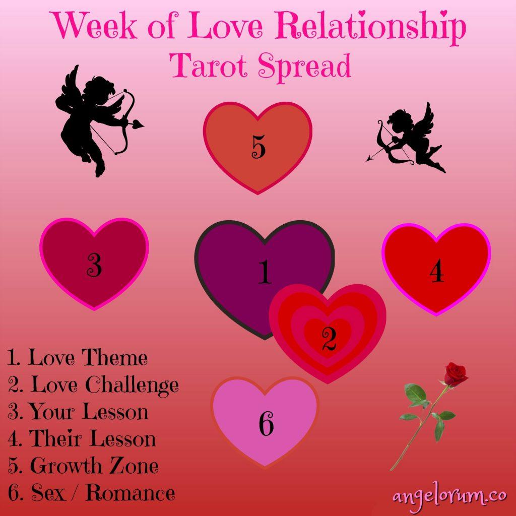 week-of-love-tarot-spread