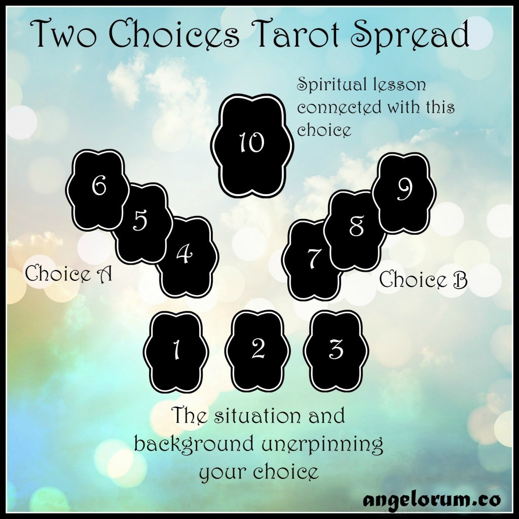Two Choices Tarot Spread