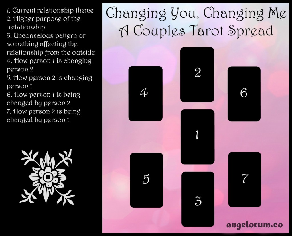 Changing You Changing Me Tarot Spread