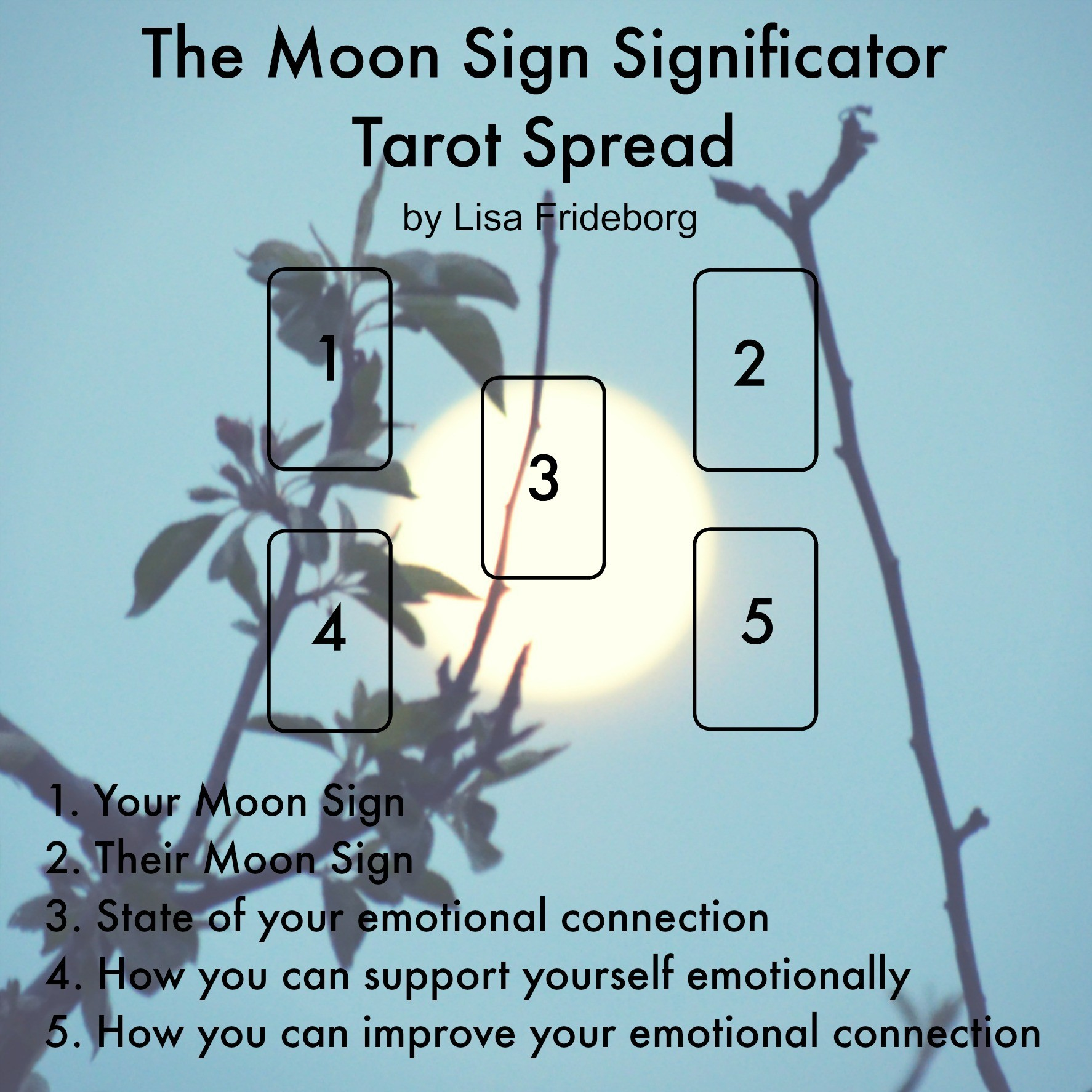 The Moon Sign Significator Tarot Spread