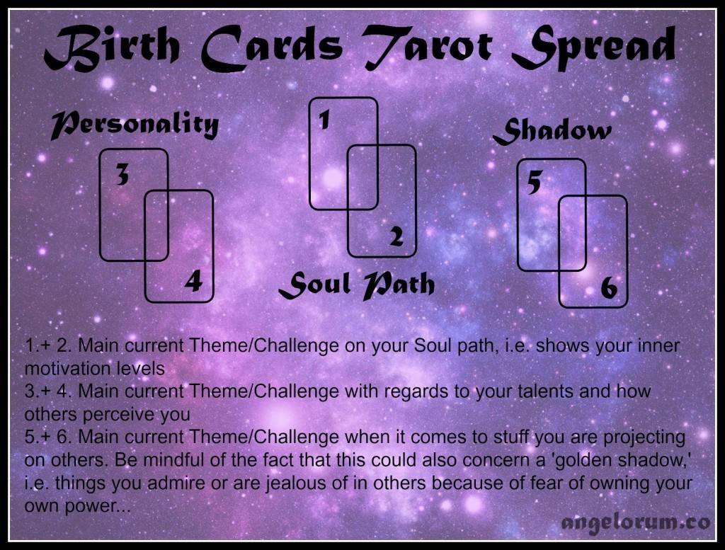 Birth Cards Tarot Spread