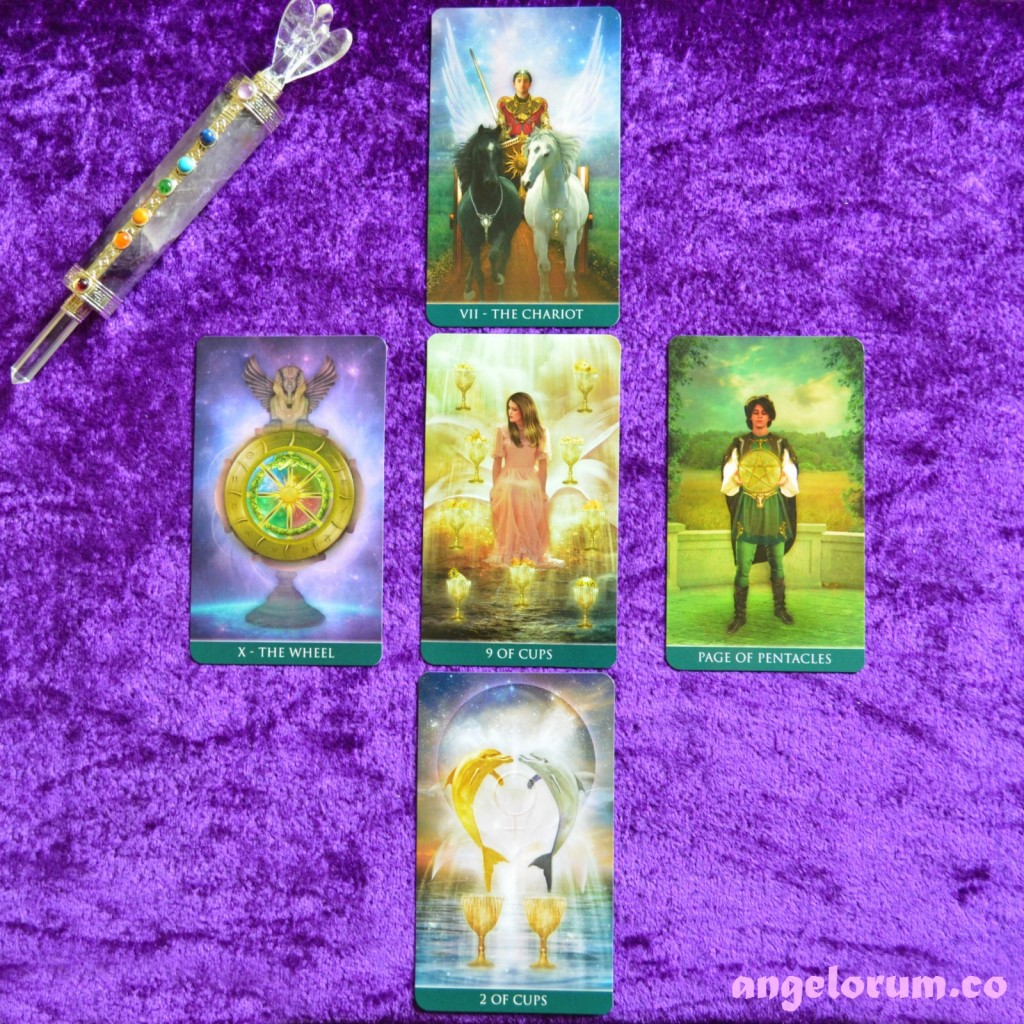 Archangel Gabriel Sample Reading with the Thelema Tarot