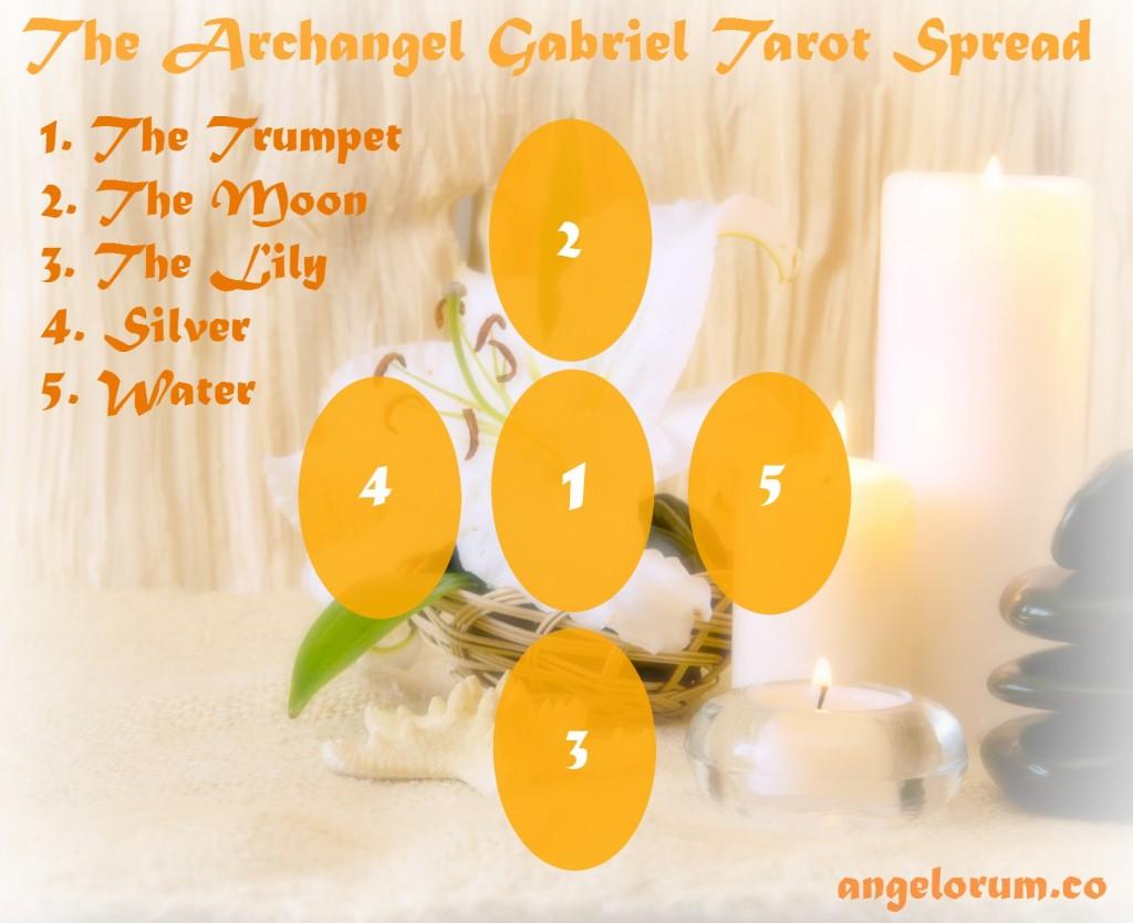 Archangel Gabriel Tarot Spread