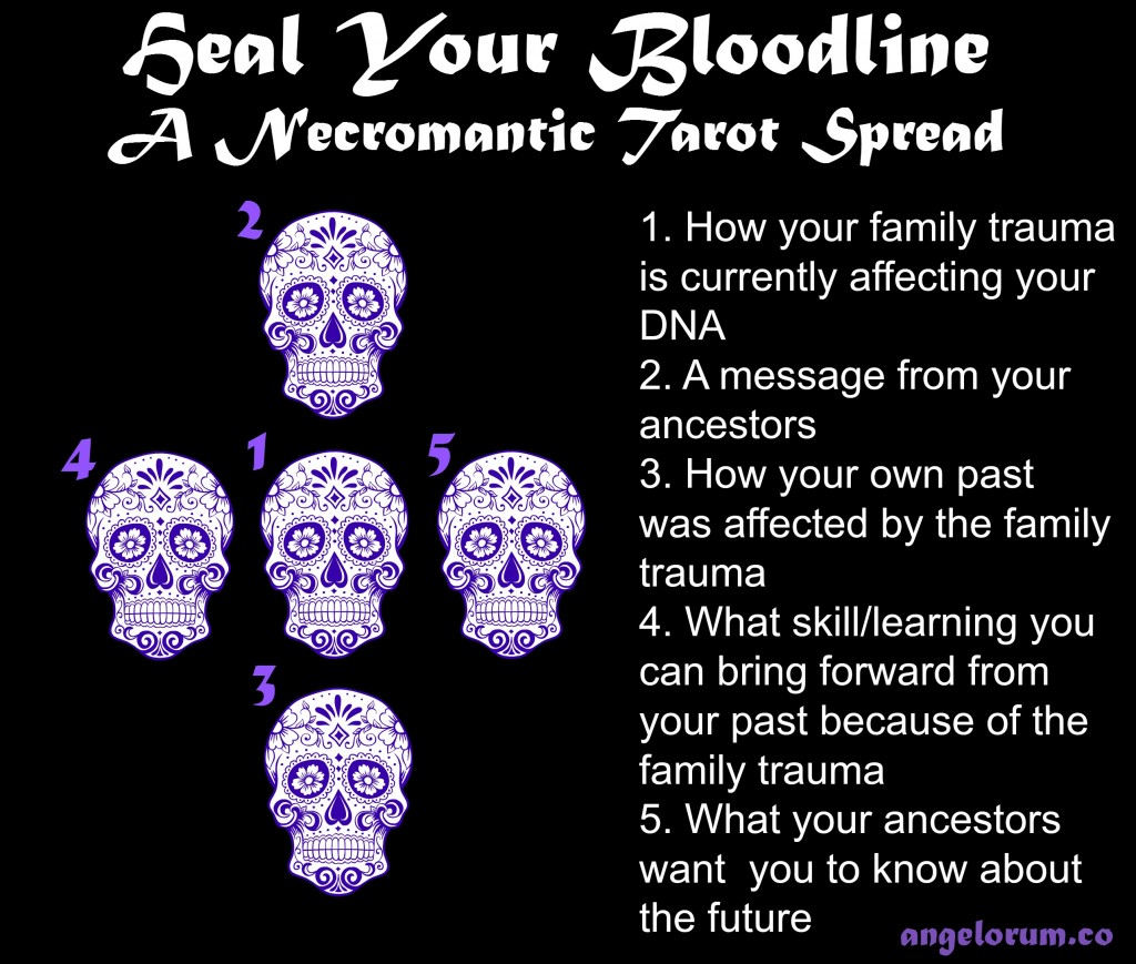 Heal Your Bloodline - A Necromantic Tarot Spread