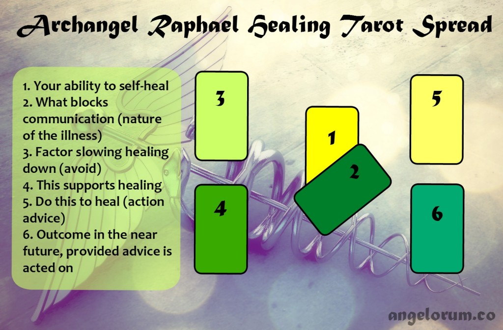 Healing With Archangel Raphael