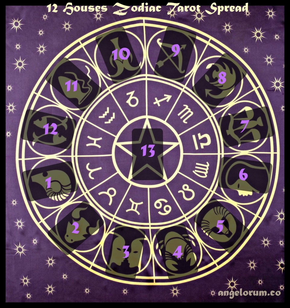 12 Houses Zodiac Tarot Spread