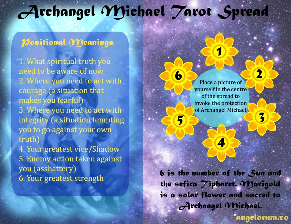Archangel Michael Tarot Spread