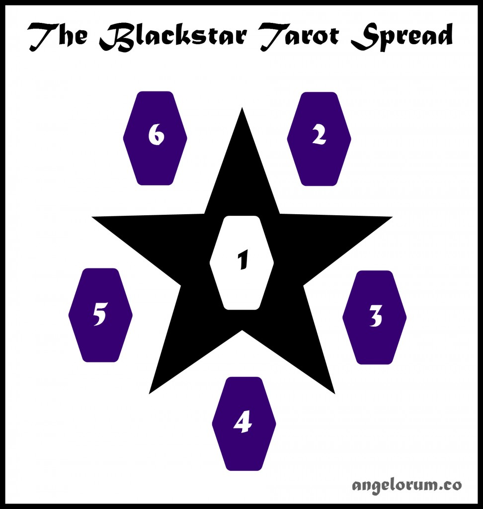 Blackstar Tarot Spread