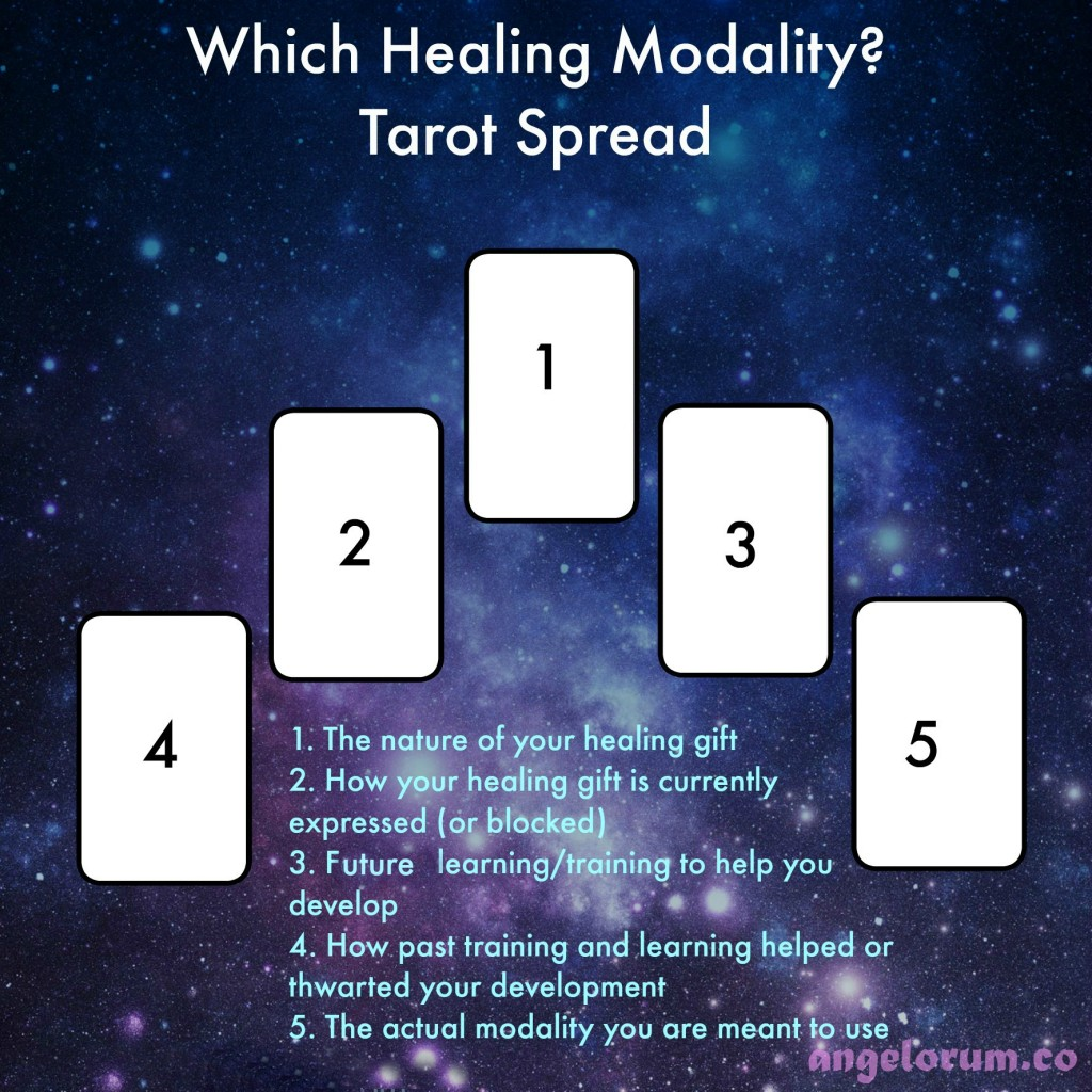 Which Healing Modality Tarot Spread