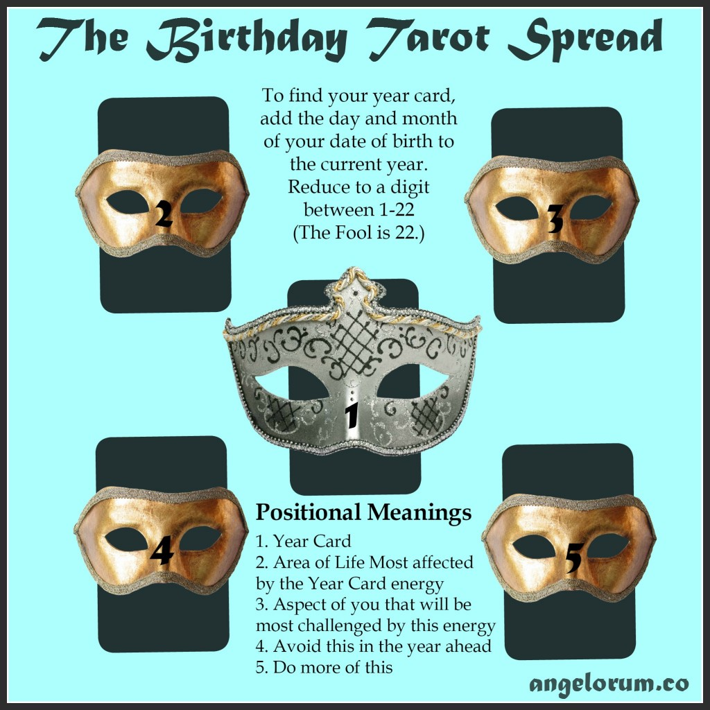 Birthday Tarot Spread