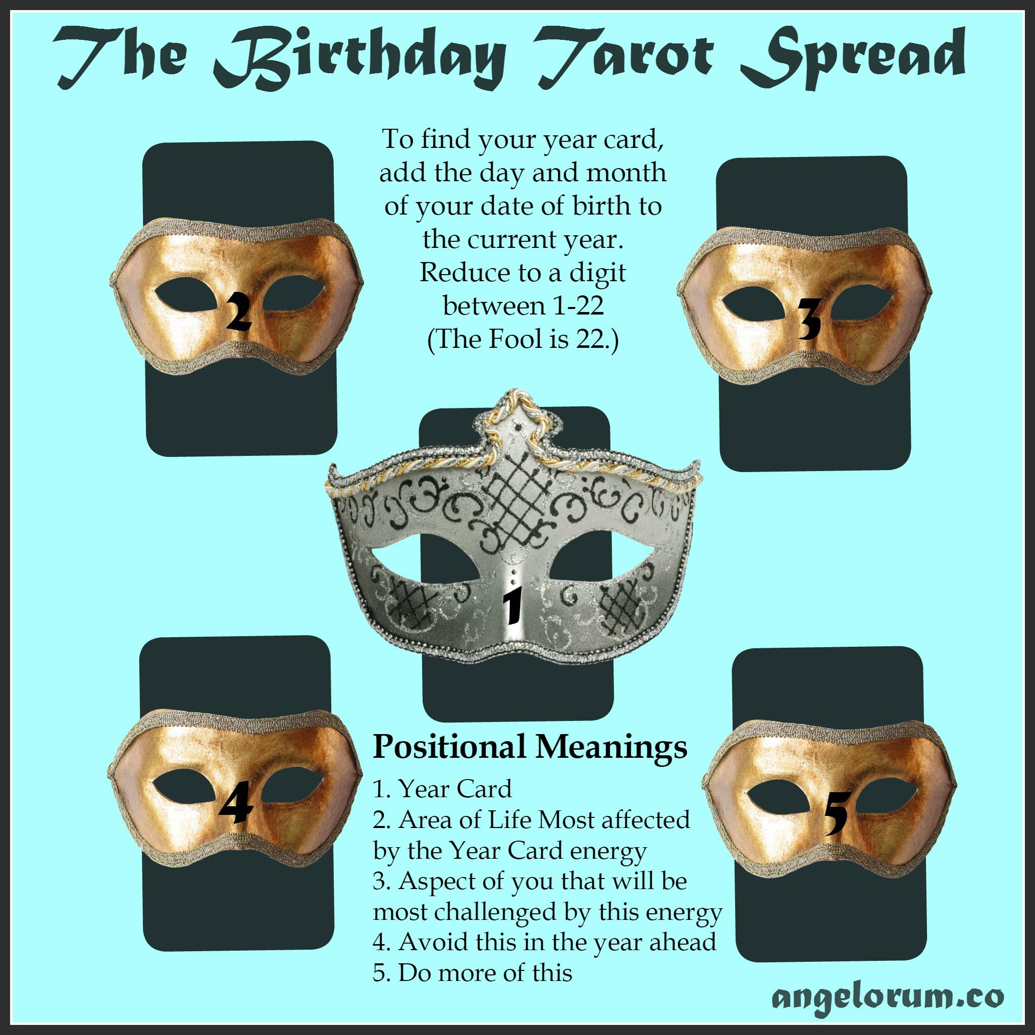 the birthday tarot spread  angelorum  tarot healing, Birthday card