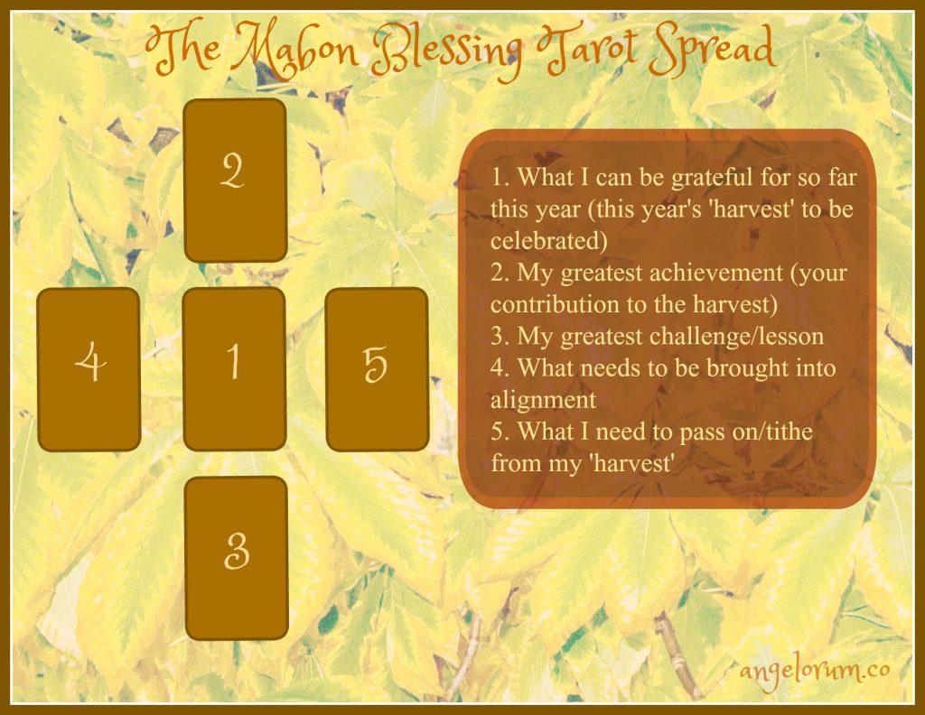 Mabon Blessing Tarot Spread