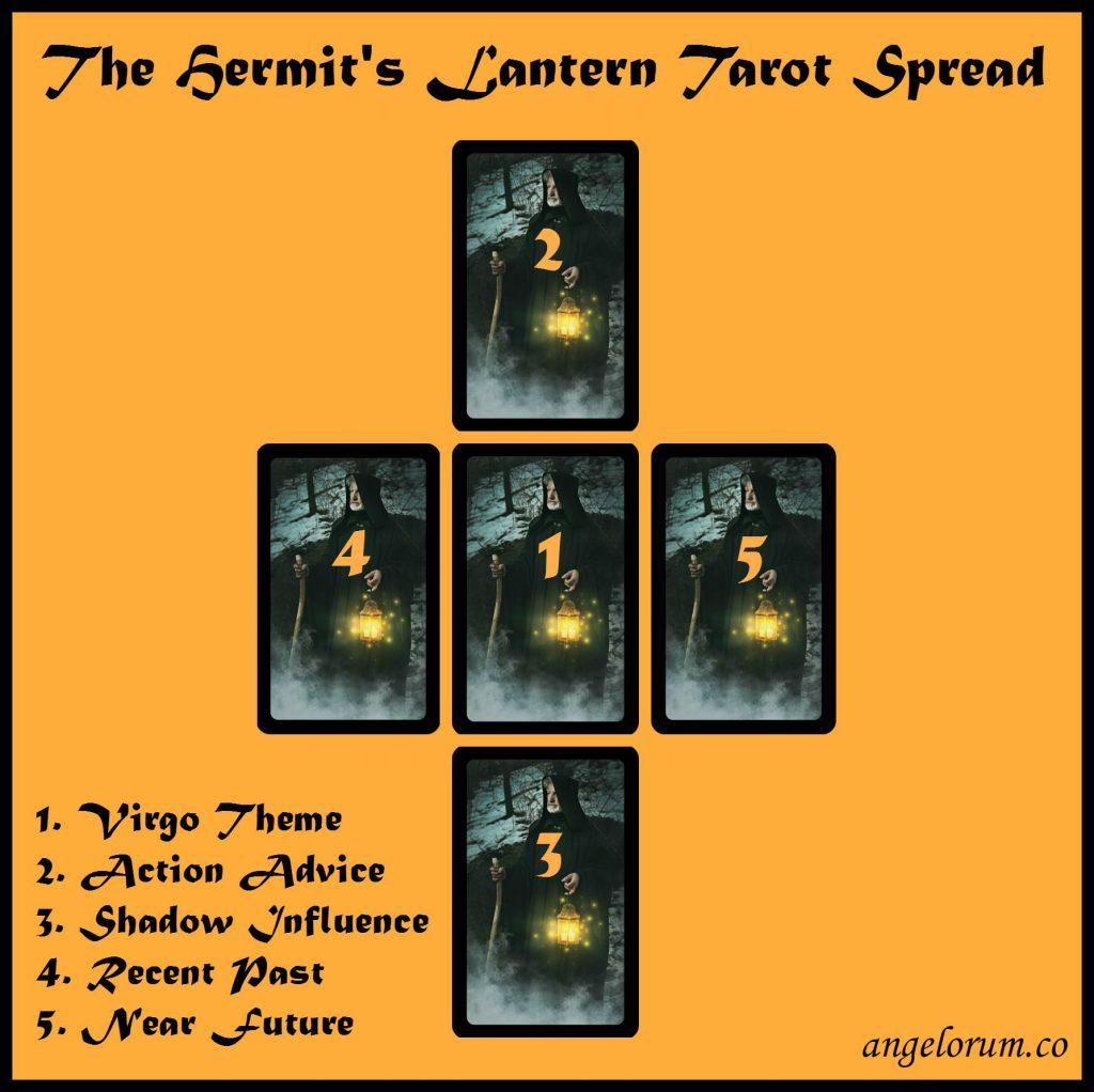 THE HERMIT'S LANTERN TAROT SPREAD