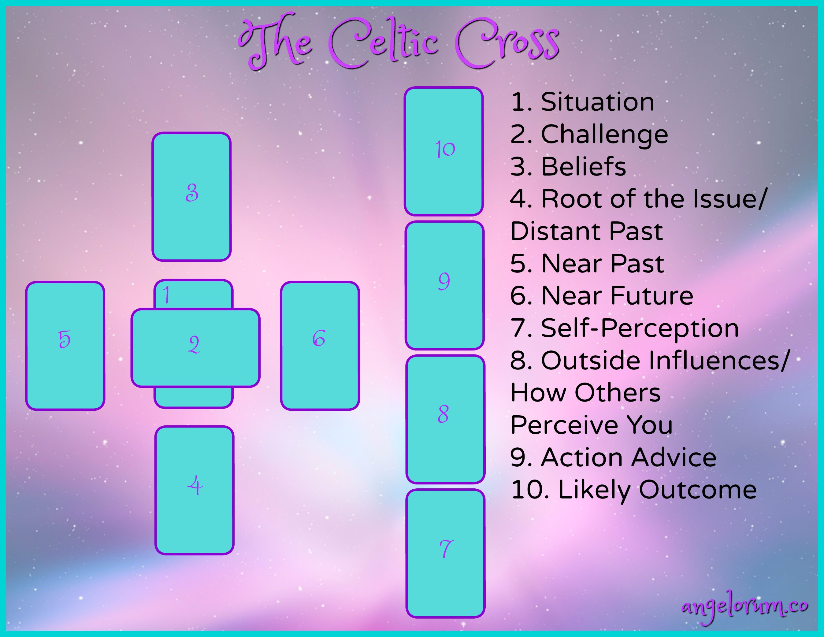 Celtic Cross How to Smash it - Learn Tarot