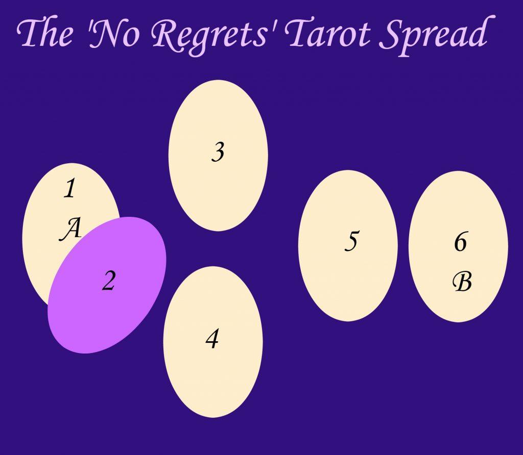 the-no-regrets-tarot-spread