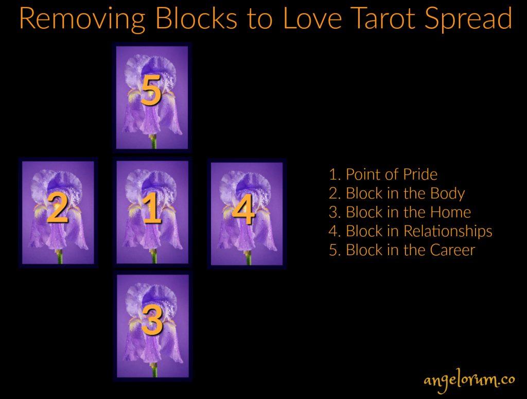 blocks-to-love-tarot-spread