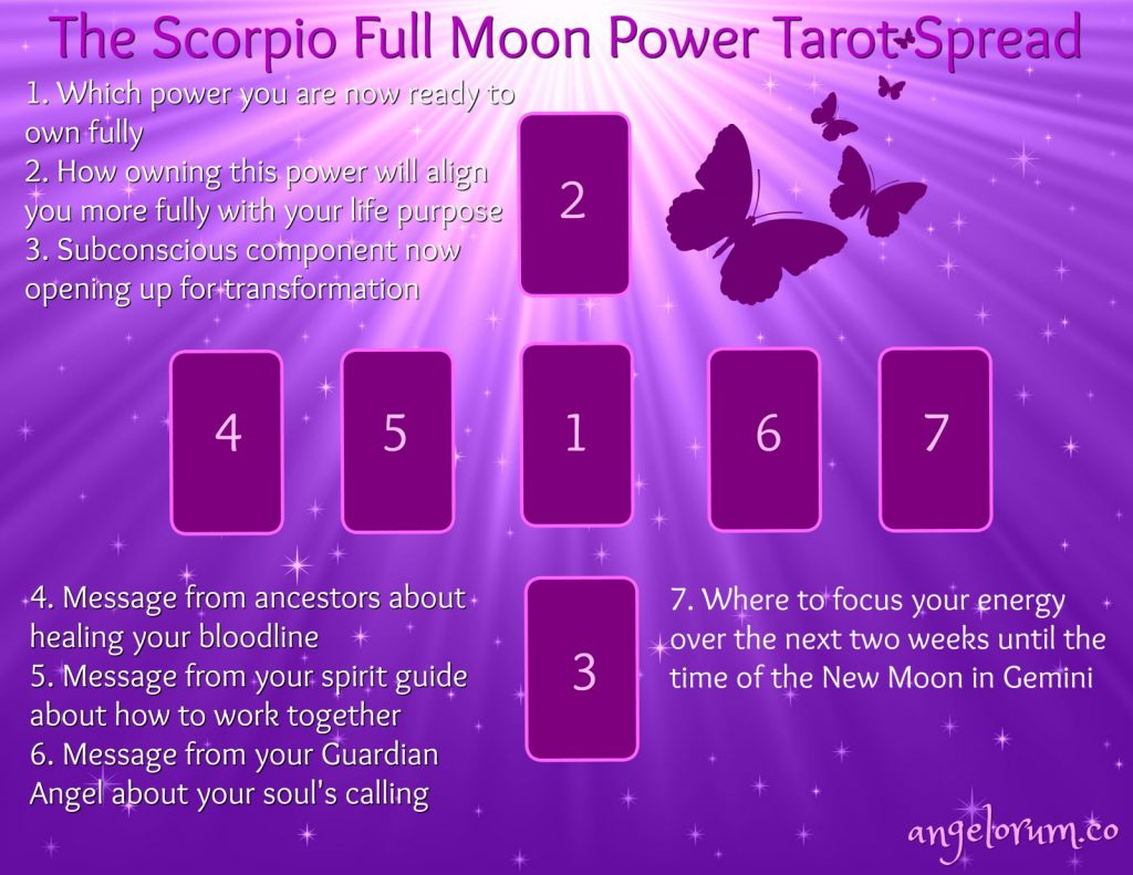 Scorpio Full Moon Tarot Spread
