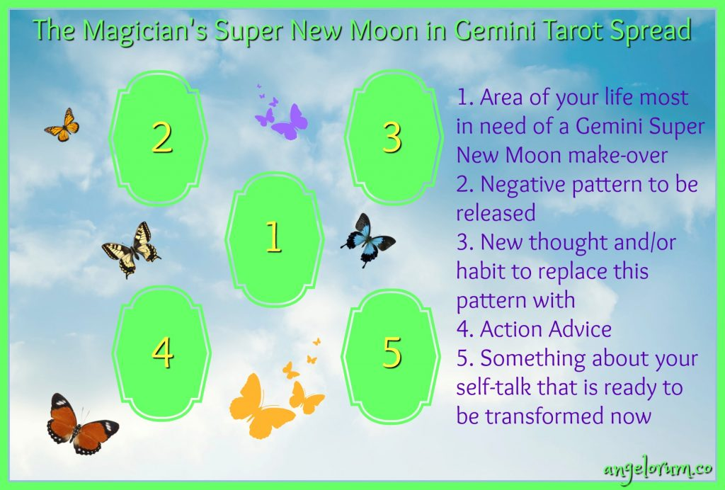 Tarot Spread for the Super New Moon in Gemini 2017
