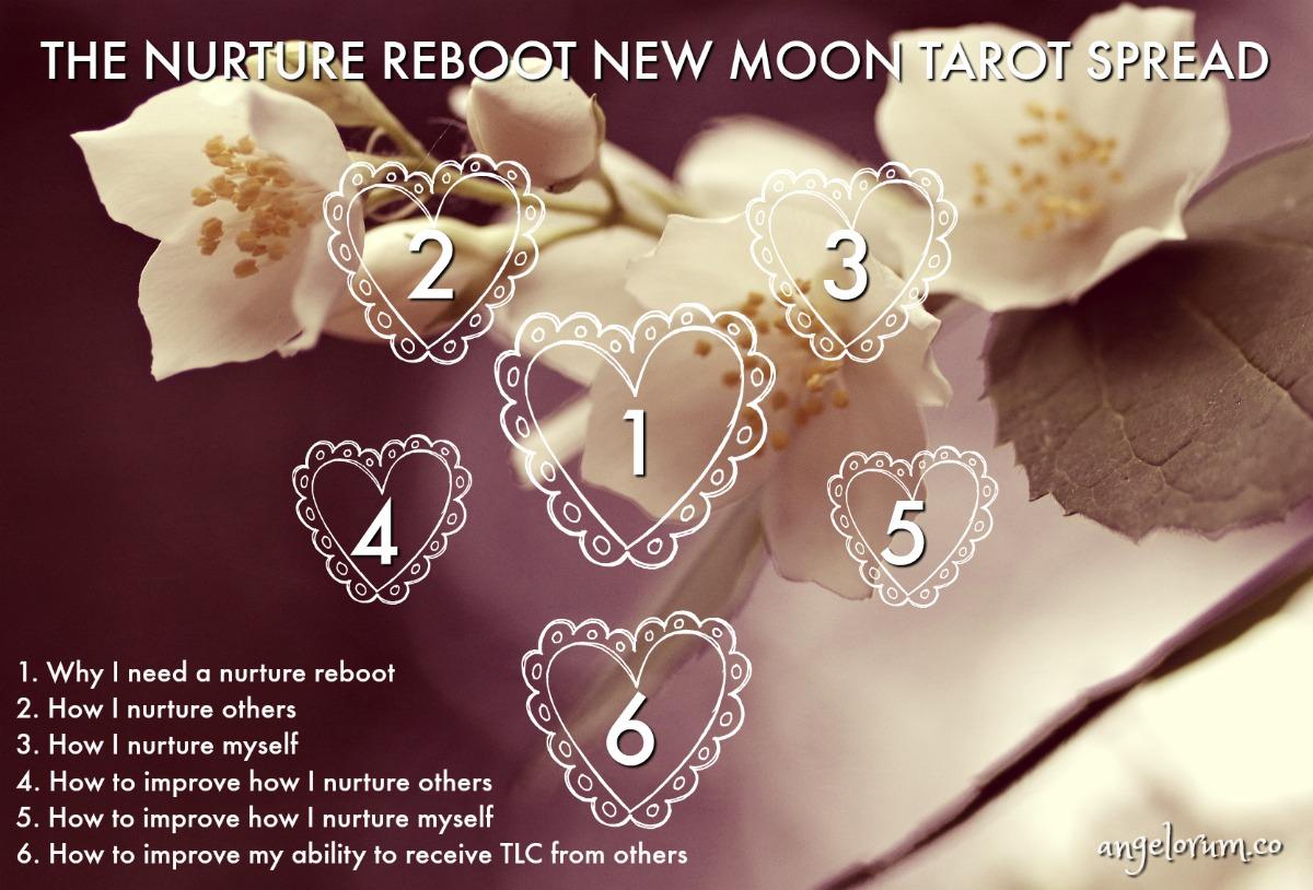 New Moon in Cancer Nurture Reboot Tarot Spread