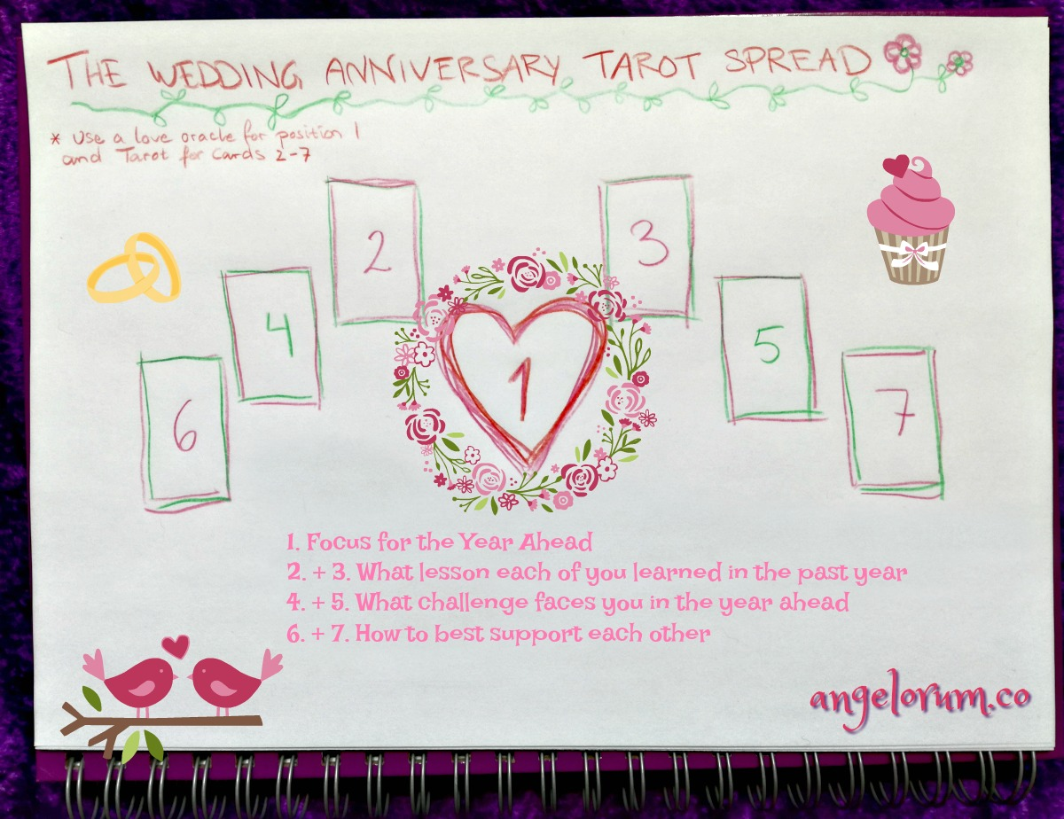 The Wedding Anniversary Tarot Spread