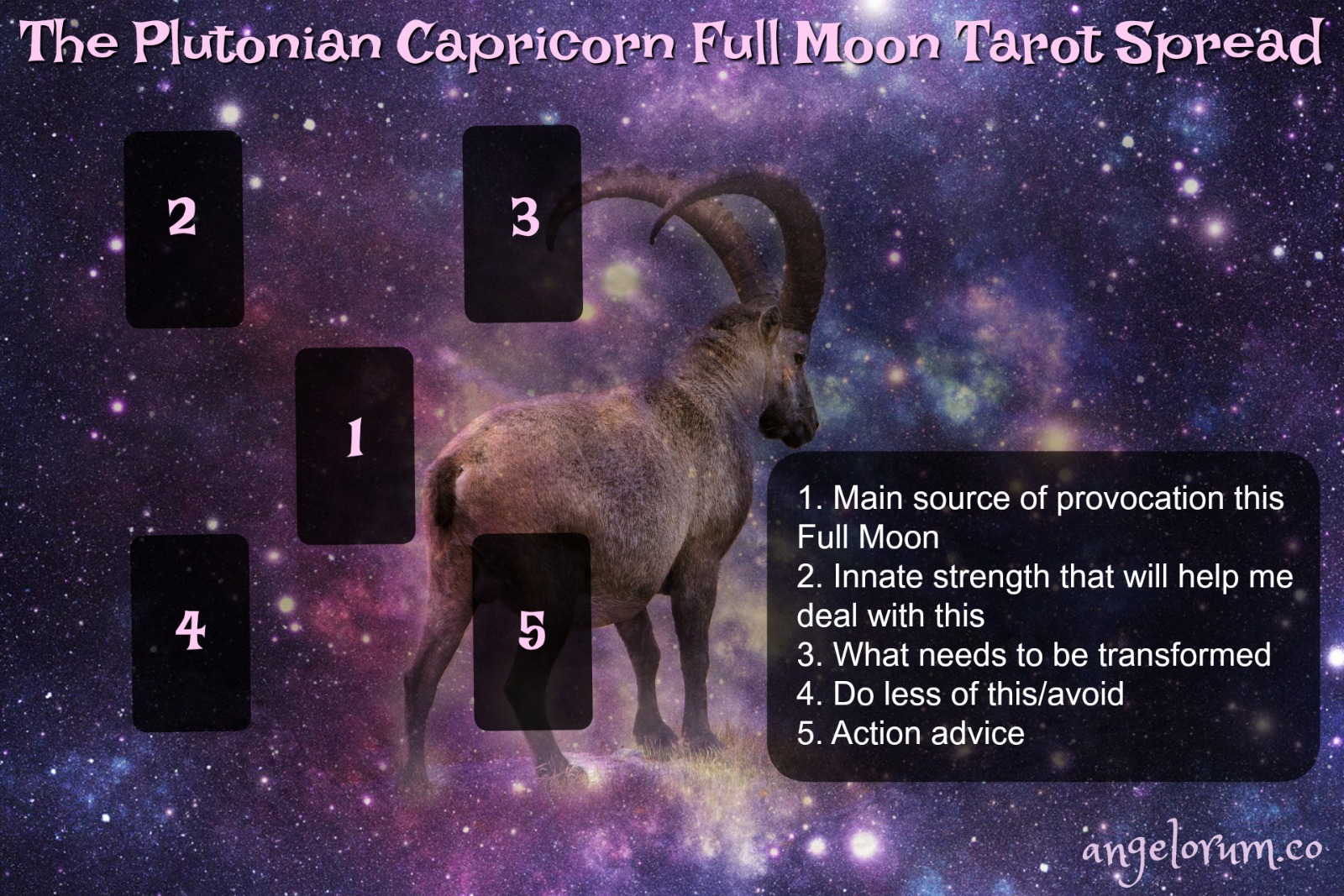 The Plutonian Full Moon Tarot Spread