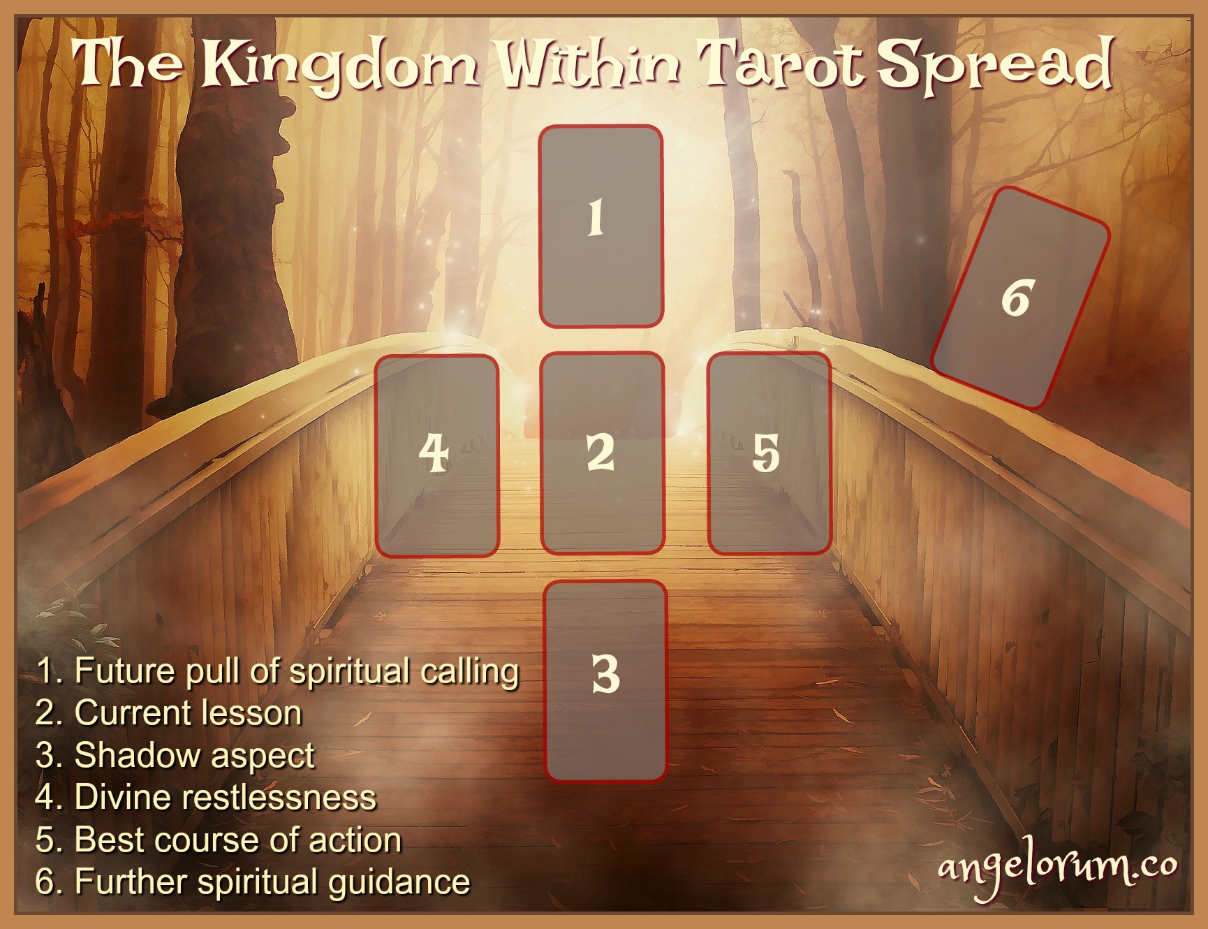 the kingdom within tarot spread