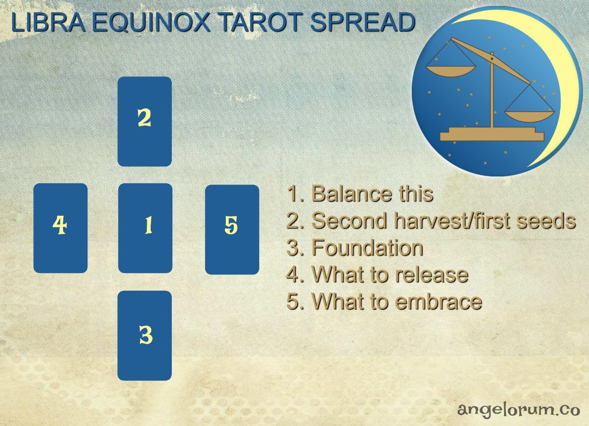 Libra Equinox Tarot Spread