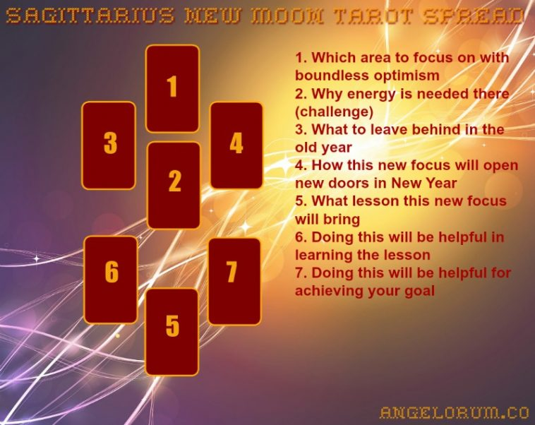 Sagittarius New Moon Tarot Spread
