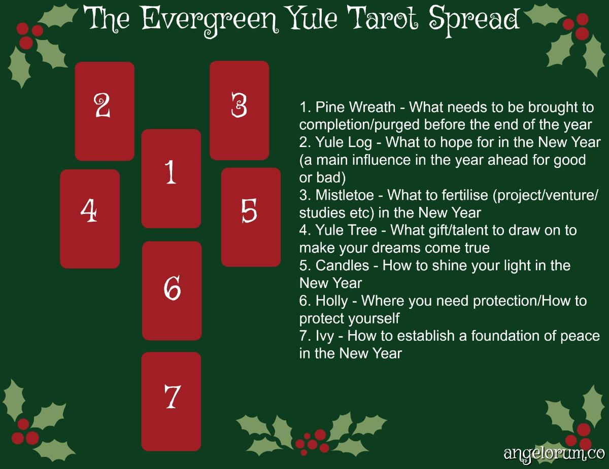 The Evergreen Yule Tarot Spread