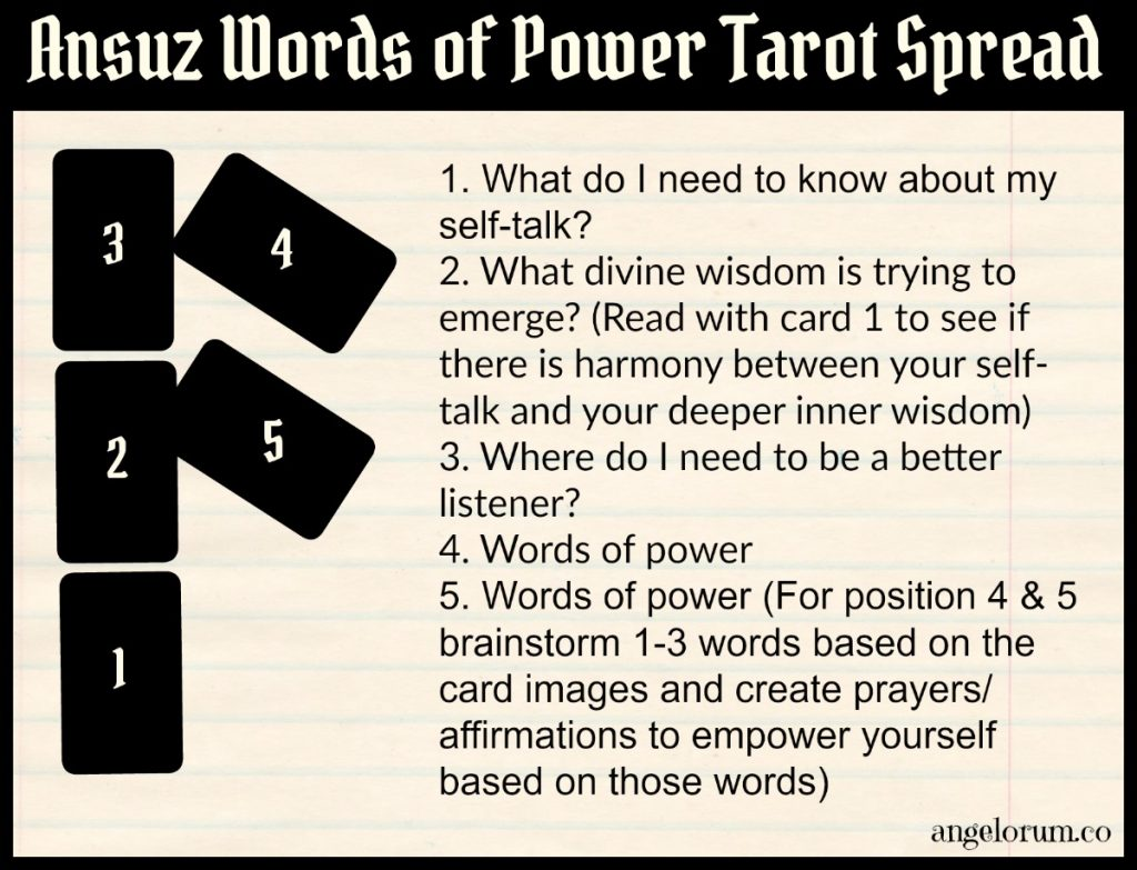 Ansuz Words of Power Tarot Spread