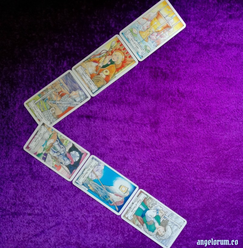 Kenaz Rune Tarot Spread Sample Reading