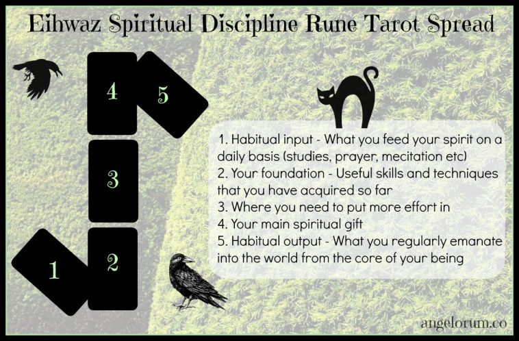 Eihwaz Spiritual Discipline Rune Tarot Spread